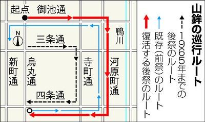 祇園祭山鉾巡行ルート